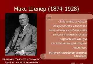Макс Шелер